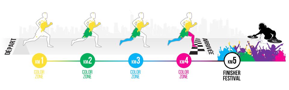 color-zones